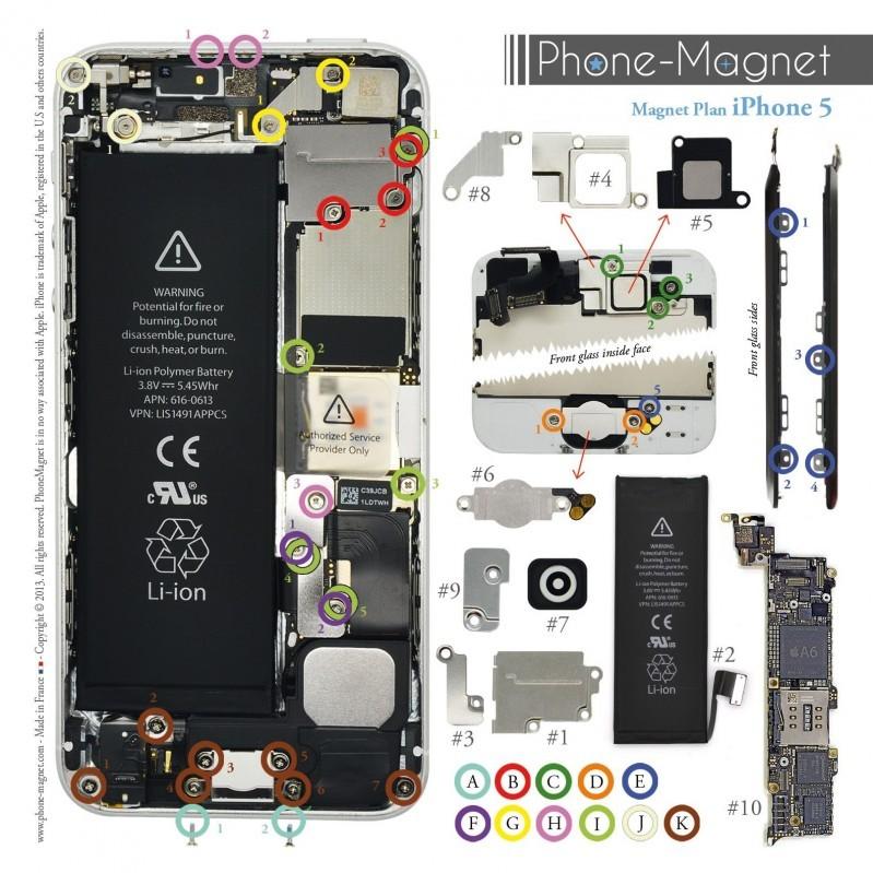 Patron Magnetique Iphone